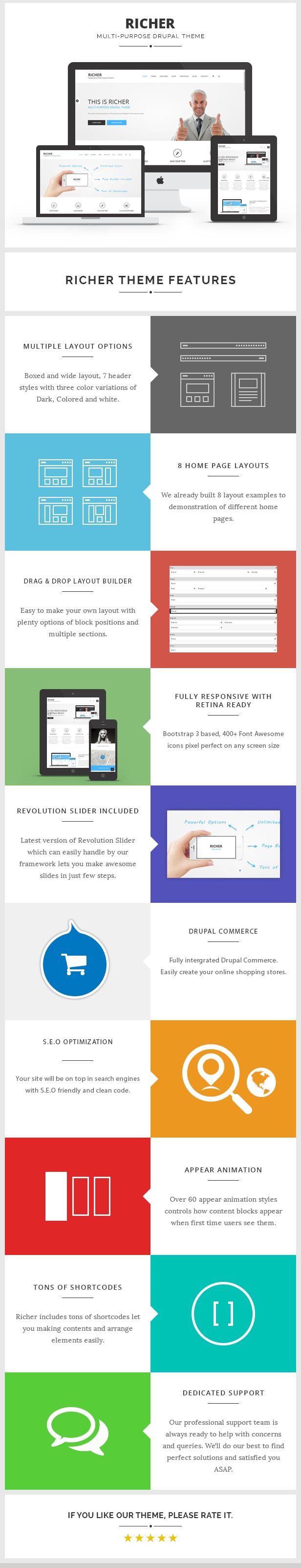 Richer - Multi Purpose, eCommerce Drupal Theme